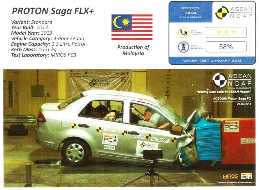 ASEAN NCAP first phase results released for eight models tested – Ford Fiesta and Honda City get 5 stars Image #151916