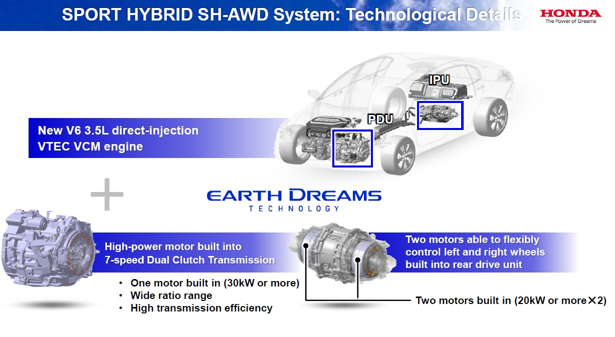 Honda Earth Dreams 2017 New Seven Sd Sport Hybrid Intelligent Dual Clutch Drive System