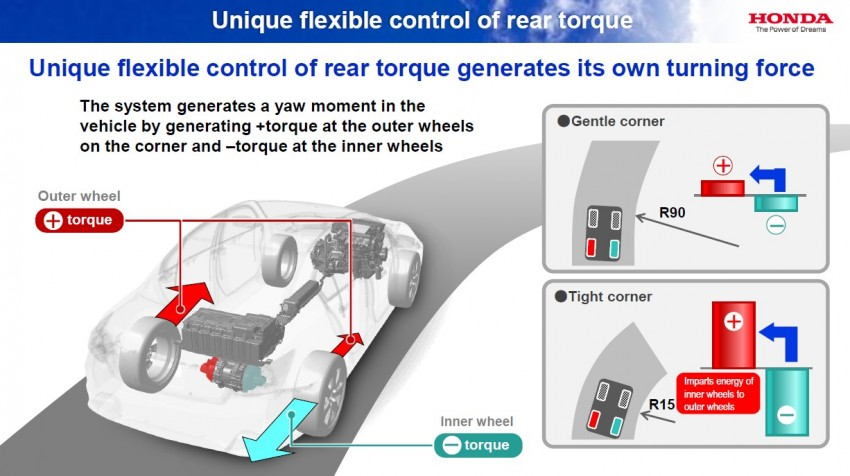 Honda Earth Dreams 2012 – new seven-speed Sport Hybrid Intelligent Dual Clutch Drive system unveiled Image #141490