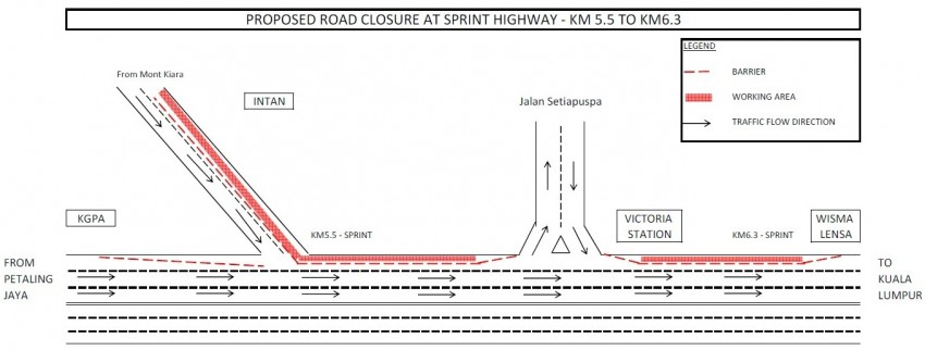 KL MRT: Trial closure on SPRINT for another week Image #138755