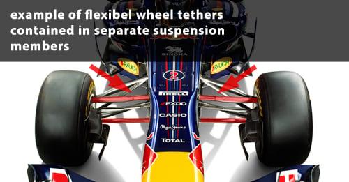 Wheel Tethers Paul Tan S Automotive News