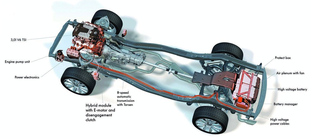 20 WATER Replacing Radiator Hoses likewise Suzuki Carry Fuel Pump 2 Wire further 1959 Tr3a likewise Musk Confirms Model 3 Will Rwd Dual Motor Optional additionally Volkwagen Touareg V6 Tsi Hybrid Prototype. on car engine wiring diagram