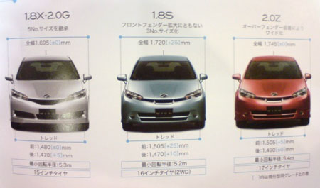 New Toyota Wish Gets Cvt And Valvematic Engine