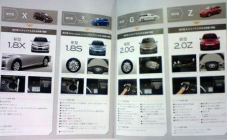 New Toyota Wish Gets Cvt And Valvematic Engine