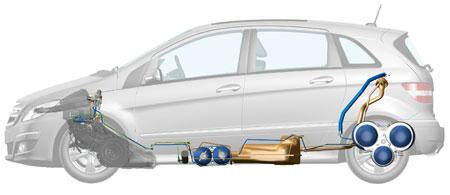 Mercedes Benz B-Class Facelift