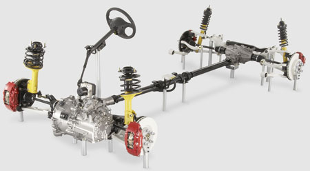 Mitsubishi S-AWC System