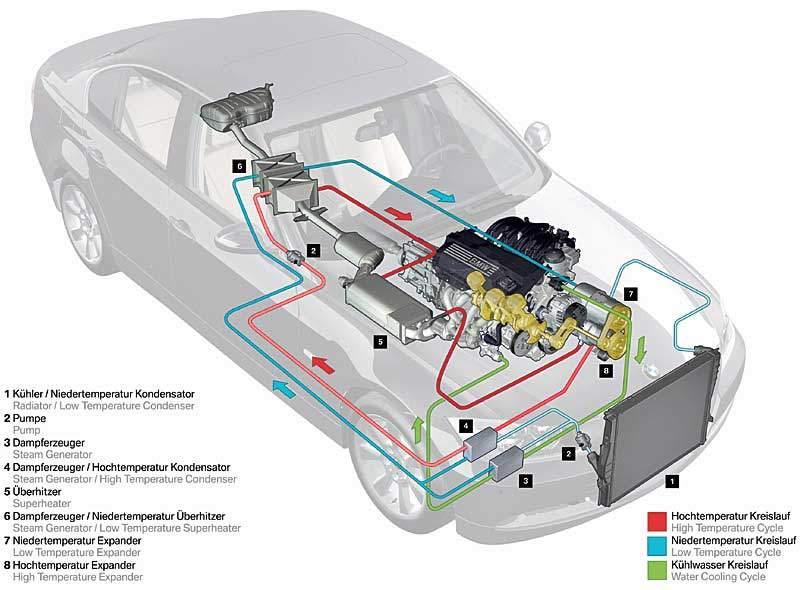 w16 engine diagram images crazy gallery get free image about wiring diagram Bugatti W12 Engine W16 Engine Cutaway
