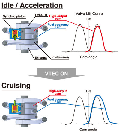 1800ivtec_cams H A Wire Harness Diagram on