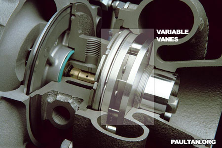 How does Variable Turbine Geometry work?