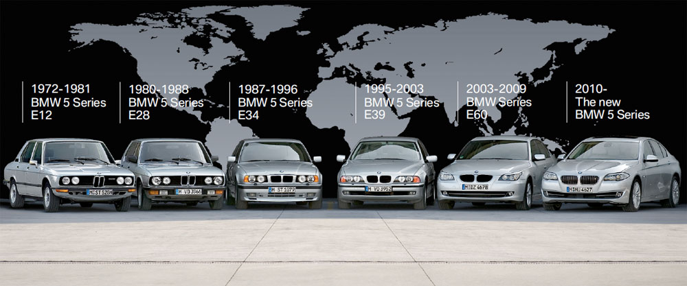 BMW 5-Series evolution