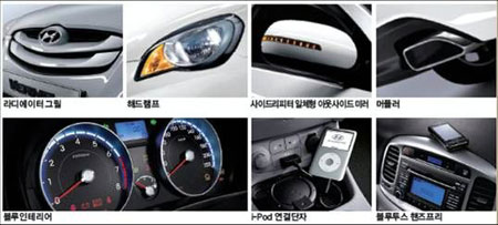 New Hyundai Verna Transform Facelifted Accent