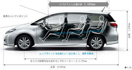 2009 Toyota Wish With Valvematic Unveiled